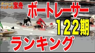 【競艇厳選】ボートレーサー実力ランキング122期 TOP5 /ボートレース