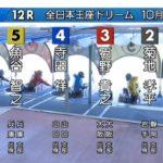 ボートレース芦屋 G1読売新聞社杯 全日本王座決定戦 開設67周年記念 ドリーム戦