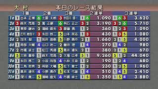 2020.1.15 夜の九州スポーツ杯 2日目
