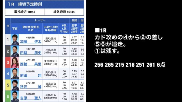 【ボートレース 江戸川 予想】第19回夕刊フジ杯 2日目  1R〜6R  2020/02/02