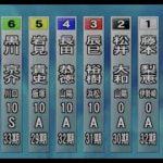 20200225【山陽オート】 G2若獅子杯争奪戦 準決勝戦