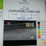 2月24日伊勢崎オートレース2レース