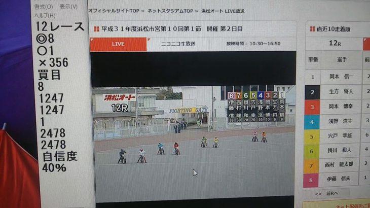 2月28日浜松オートレース12レース