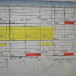 3月9日浜松オートレース集計