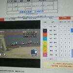 3月2日飯塚オートレースと明日の優勝者予想