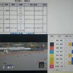 3月30日飯塚オートレース8レース。やってしまいました。