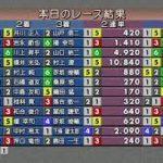 2020.04.28 GW特選日本財団会長杯 2日目