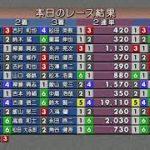 2020.4.8 日本MB選手会会長杯 初日