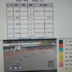 4月2日飯塚オートレース10レース的中