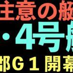 【ボートレース】蒲郡G1開幕!豪華メンバーのドリーム戦!