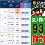 【ボートレース】BOX買いした結果…90.3倍高配当的中!(SGオールスター準優勝戦)