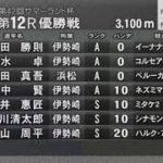 【オートレース】サマーランド杯決勝2020年7月7日