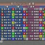 2020.08.10 長崎新聞社杯 予選最終日(裏解説なし)