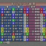 2020.10.05 スポーツ報知杯 3日目